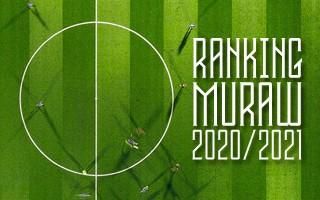 Ranking: Najlepsze murawy Polski w sezonie 2020/21